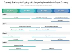 Quarterly Roadmap For Cryptographic Ledger Implementation In Crypto Currency Mockup