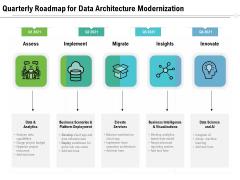 Quarterly Roadmap For Data Architecture Modernization Guidelines