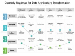Quarterly Roadmap For Data Architecture Transformation Sample