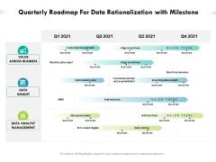 Quarterly Roadmap For Data Rationalization With Milestone Inspiration