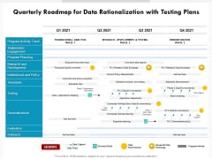 Quarterly Roadmap For Data Rationalization With Testing Plans Ideas