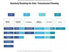 Quarterly Roadmap For Data Transmission Planning Information