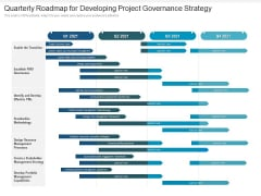Quarterly Roadmap For Developing Project Governance Strategy Microsoft