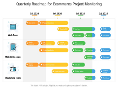 Quarterly Roadmap For Ecommerce Project Monitoring Infographics