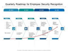 Quarterly Roadmap For Employee Security Recognition Pictures