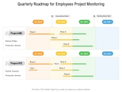Quarterly Roadmap For Employees Project Monitoring Formats