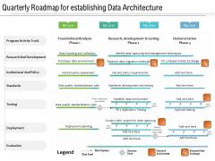 Quarterly Roadmap For Establishing Data Architecture Download