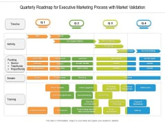 Quarterly Roadmap For Executive Marketing Process With Market Validation Diagrams