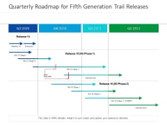 Quarterly Roadmap For Fifth Generation Trail Releases Guidelines