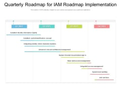 Quarterly Roadmap For IAM Roadmap Implementation Ideas