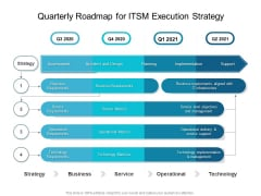 Quarterly Roadmap For ITSM Execution Strategy Information