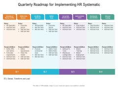 Quarterly Roadmap For Implementing HR Systematic Ideas