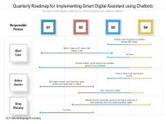 Quarterly Roadmap For Implementing Smart Digital Assistant Using Chatbots Demonstration