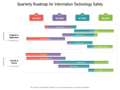 Quarterly Roadmap For Information Technology Safety Elements