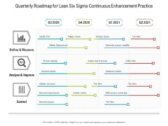 Quarterly Roadmap For Lean Six Sigma Continuous Enhancement Practice Infographics