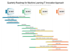 Quarterly Roadmap For Machine Learning IT Innovation Approach Sample