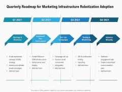Quarterly Roadmap For Marketing Infrastructure Robotization Adoption Template