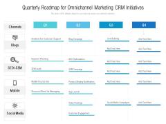 Quarterly Roadmap For Omnichannel Marketing CRM Initiatives Sample