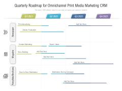 Quarterly Roadmap For Omnichannel Print Media Marketing CRM Professional
