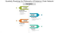 Quarterly Roadmap For Philosophy Of Existence Chain Network Information