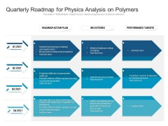 Quarterly Roadmap For Physics Analysis On Polymers Pictures