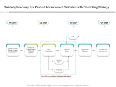 Quarterly Roadmap For Product Advancement Validation With Controlling Strategy Designs