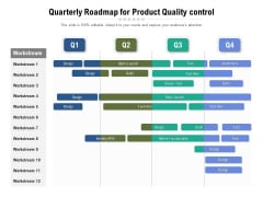 Quarterly Roadmap For Product Quality Control Topics