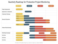 Quarterly Roadmap For Production Project Monitoring Template