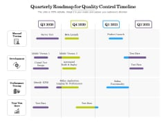 Quarterly Roadmap For Quality Control Timeline Microsoft