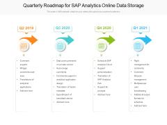 Quarterly Roadmap For SAP Analytics Online Data Storage Guidelines