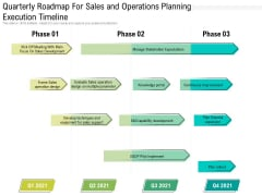 Quarterly Roadmap For Sales And Operations Planning Execution Timeline Template