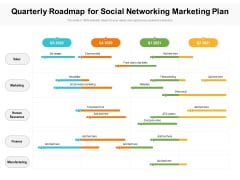 Quarterly Roadmap For Social Networking Marketing Plan Structure