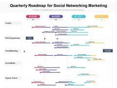Quarterly Roadmap For Social Networking Marketing Slides