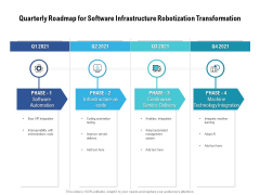 Quarterly Roadmap For Software Infrastructure Robotization Transformation Professional