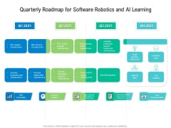 Quarterly Roadmap For Software Robotics And AI Learning Guidelines