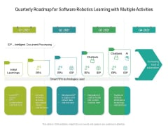 Quarterly Roadmap For Software Robotics Learning With Multiple Activities Introduction