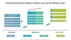 Quarterly Roadmap For Software Robotics Learning With Multiple Levels Rules
