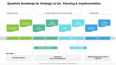 Quarterly Roadmap For Strategic To Be Planning And Implementation Themes