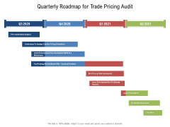 Quarterly Roadmap For Trade Pricing Audit Background