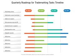 Quarterly Roadmap For Trademarking Tasks Timeline Professional