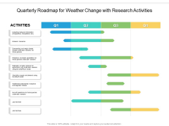Quarterly Roadmap For Weather Change With Research Activities Mockup