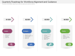 Quarterly Roadmap For Workforce Alignment And Guidance Themes