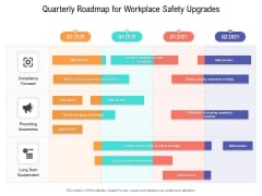 Quarterly Roadmap For Workplace Safety Upgrades Structure
