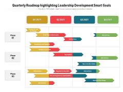 Quarterly Roadmap Highlighting Leadership Development Smart Goals Guidelines