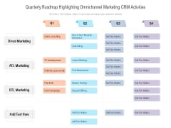 Quarterly Roadmap Highlighting Omnichannel Marketing CRM Activities Rules