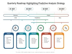 Quarterly Roadmap Highlighting Predictive Analysis Strategy Graphics