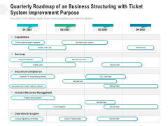 Quarterly Roadmap Of An Business Structuring With Ticket System Improvement Purpose Elements