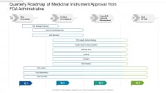 Quarterly Roadmap Of Medicinal Instrument Approval From FDA Administrative Clipart