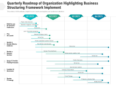 Quarterly Roadmap Of Organization Highlighting Business Structuring Framework Implement Icons