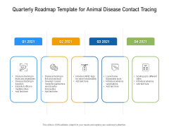 Quarterly Roadmap Template For Animal Disease Contact Tracing Elements